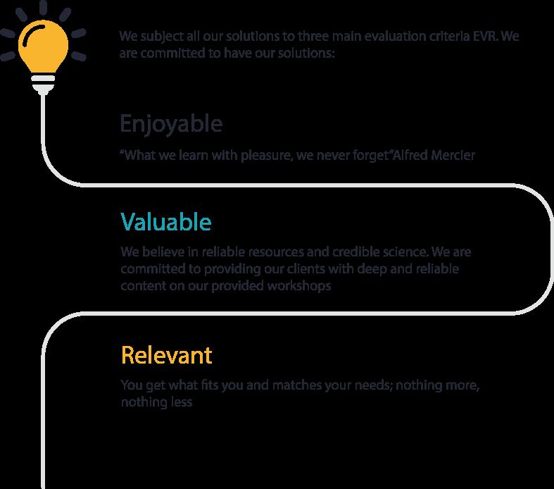 our-evaluation-criteria