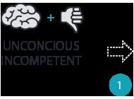 unconcious-incompetent